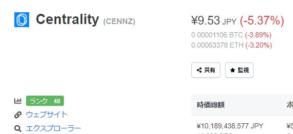 ジャスミー提携のENZ時価総額