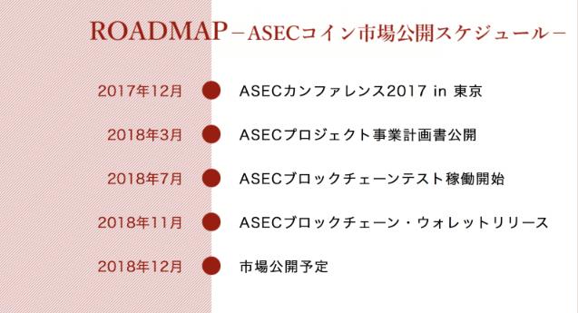 ASECコインのロードマップ