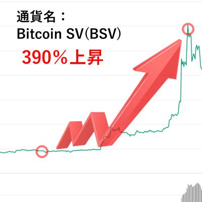 Bitcoin SV(BSV)のチャート画像