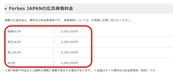 日本版フォーブスの広告掲載料
