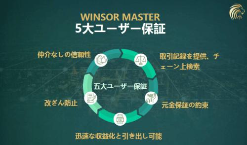 ウィンザーマスターの5大ユーザー保証
