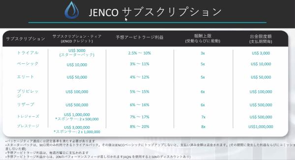 JENCOの投資プラン