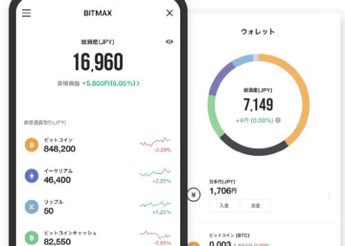 BITMAXの画面