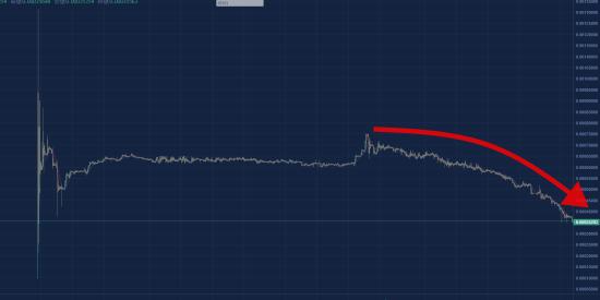 アトミックコインの最新チャート画像