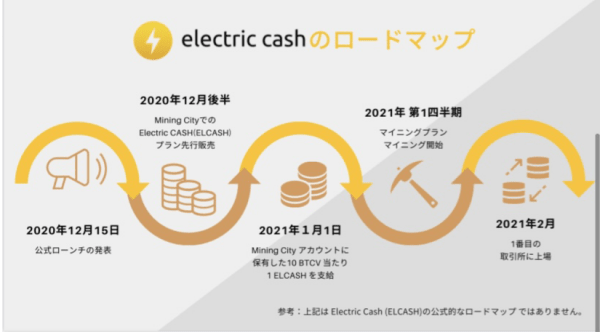エレクトリックキャッシュのロードマップ