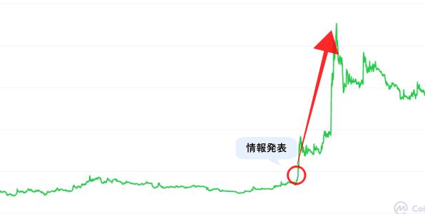 エンジンコインのチャート画像